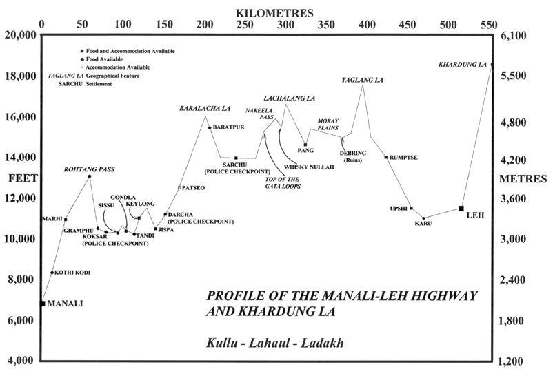 altitude map.JPG